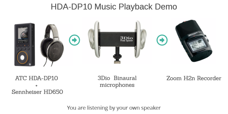 hda-dp10-demo